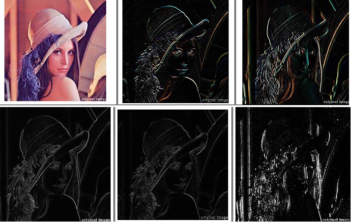 پروژه آشكارسازی لبه های يك تصوير رنگی