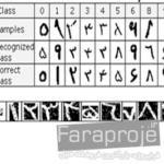 مقاله استفاده از ماشین های بردار پشتیبانی برای تشخیص اعداد دست نوشته عربی و فارسی