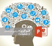 پاورپوینت تعریف, ضرورت و هدف علم و تحقیق