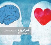 مقاله تعیین رابطه هوش عاطفی و مهارت های ارتباطی