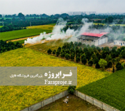 مقاله الگوی بهینه کشت شهر مشهد در شرایط ریسک و عدم حتمیت